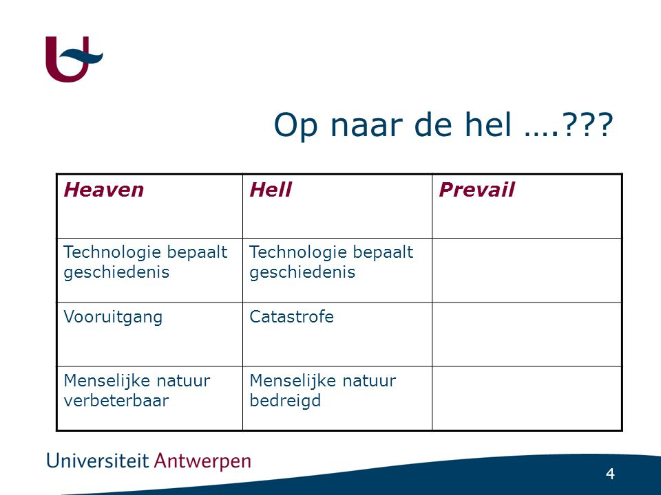 4 Op naar de hel ….??.