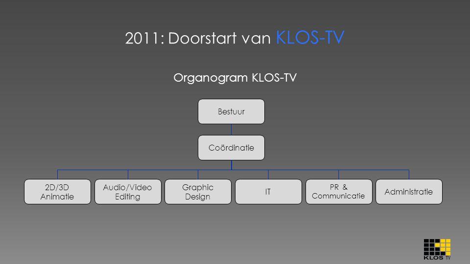 Organogram KLOS-TV Coördinatie Administratie PR & Communicatie IT Graphic Design Audio/Video Editing 2D/3D Animatie 2011: Doorstart van KLOS-TV Bestuu