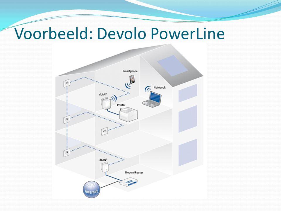 Voorbeeld: Devolo PowerLine