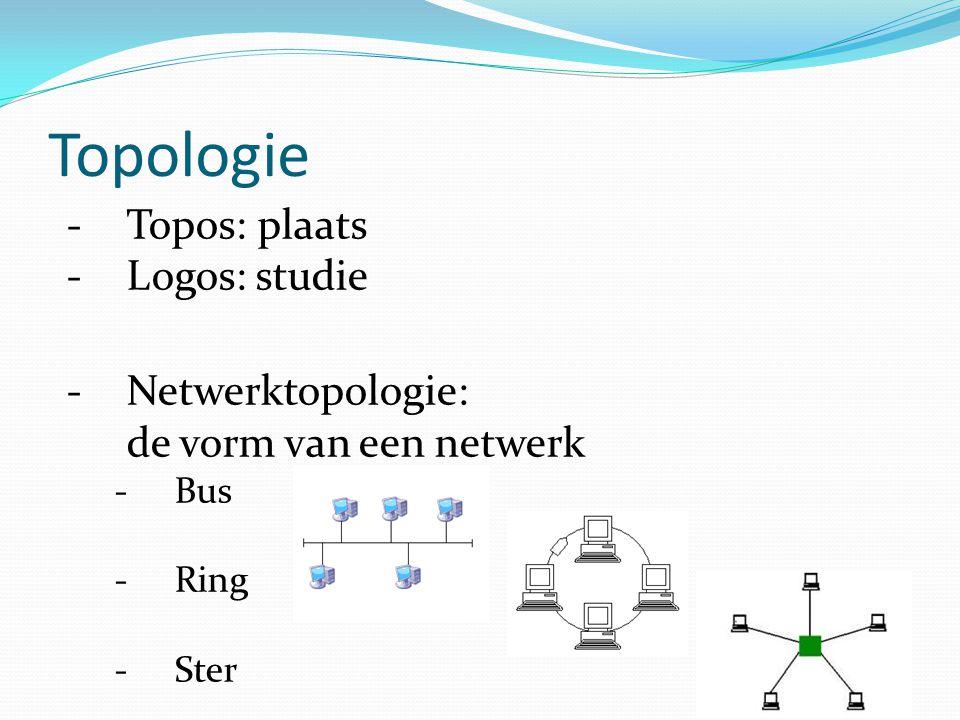 Netwerkbekabeling  Sternetwerk: vanuit één centraal punt een kabel naar iedere computer  UTP-kabel (Unshielded Twisted Pair)  WiFi (Wireless Fidelity) of WLAN (Wireless Local Area Network)  Ethernet over Power: via stroomkabels