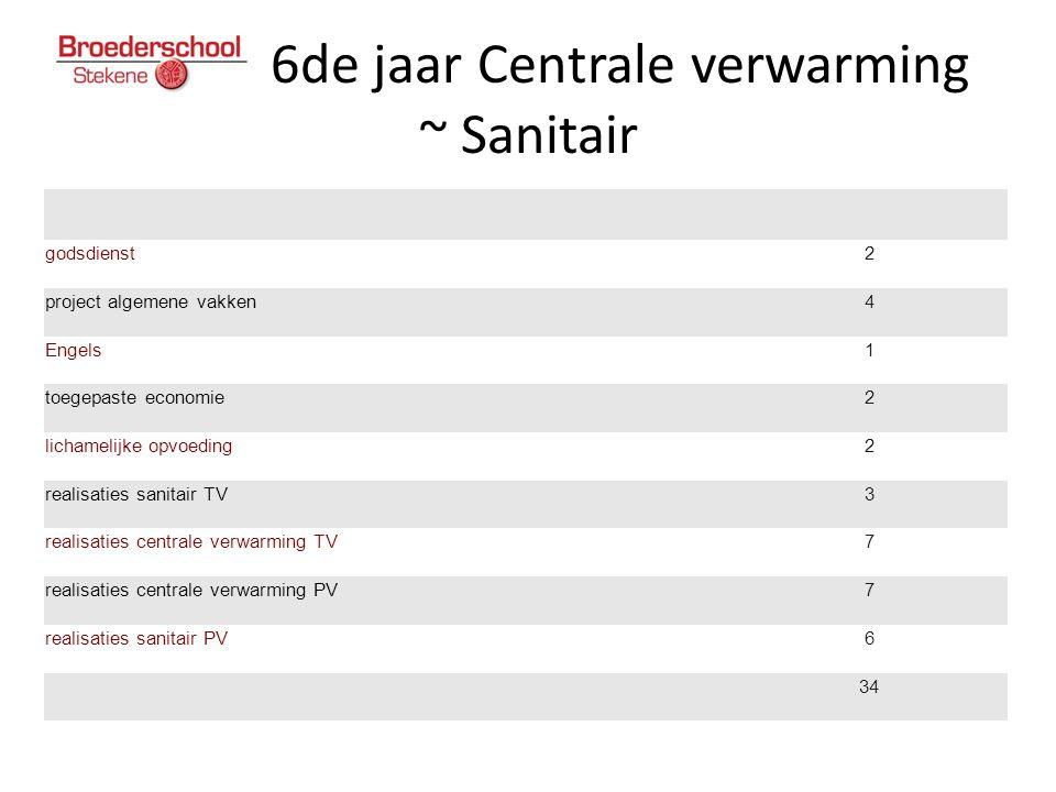 6de jaar Centrale verwarming ~ Sanitair godsdienst2 project algemene vakken4 Engels1 toegepaste economie2 lichamelijke opvoeding2 realisaties sanitair