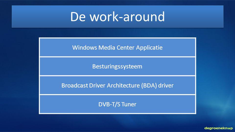 De work-around Windows Media Center Applicatie Besturingssysteem Broadcast Driver Architecture (BDA) driver DVB-T/S Tuner
