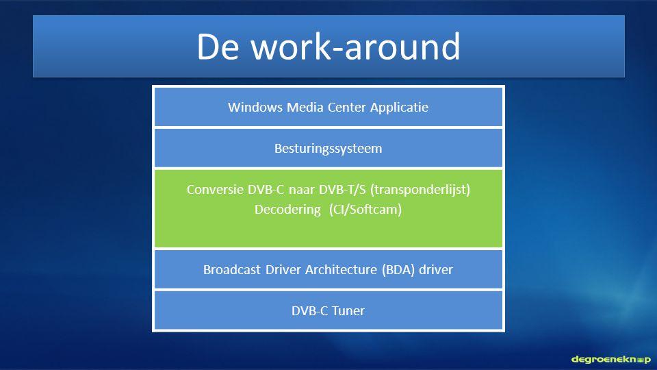 De work-around Windows Media Center Applicatie Besturingssysteem Conversie DVB-C naar DVB-T/S (transponderlijst) Decodering (CI/Softcam) Broadcast Dri