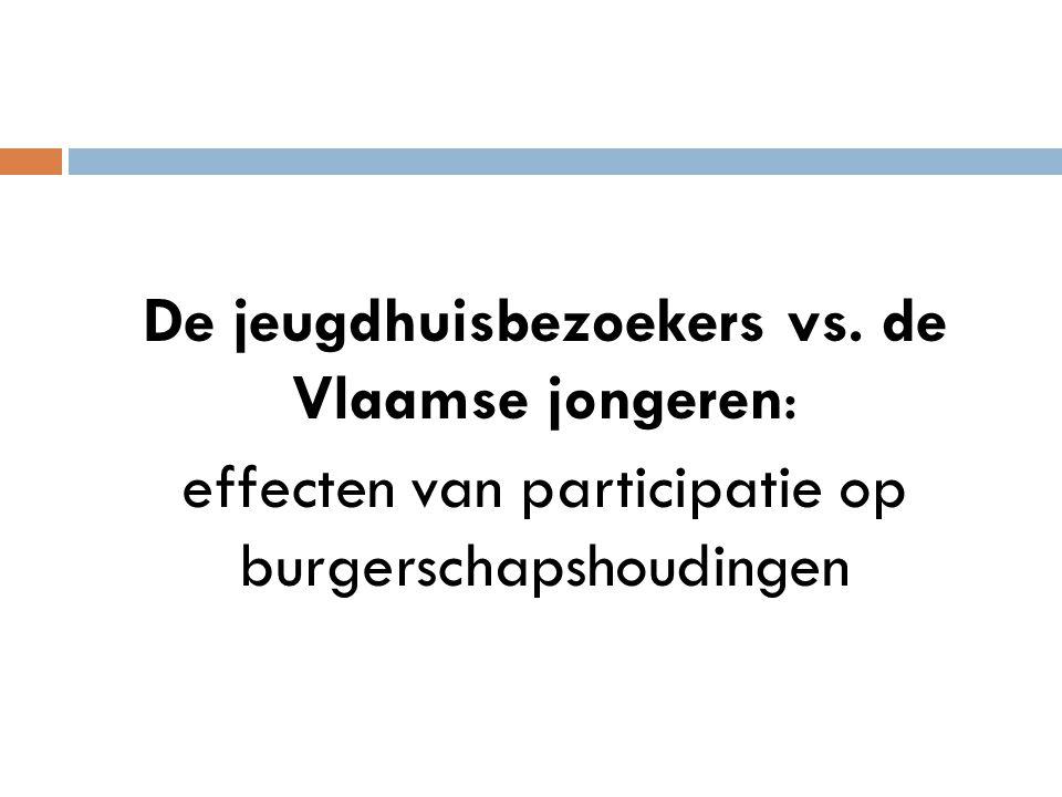 De jeugdhuisbezoekers vs. de Vlaamse jongeren: effecten van participatie op burgerschapshoudingen