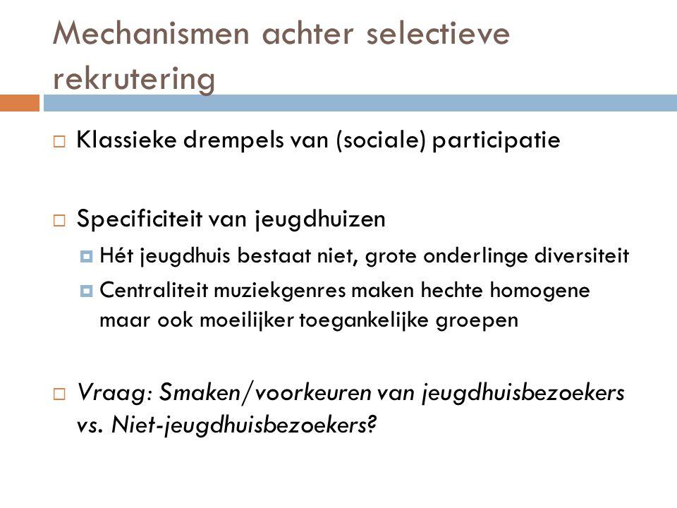 Mechanismen achter selectieve rekrutering  Klassieke drempels van (sociale) participatie  Specificiteit van jeugdhuizen  Hét jeugdhuis bestaat niet