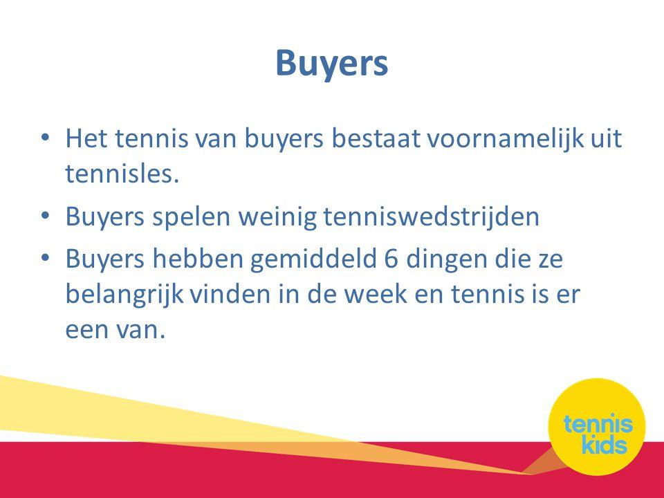 Buyers • Het tennis van buyers bestaat voornamelijk uit tennisles.