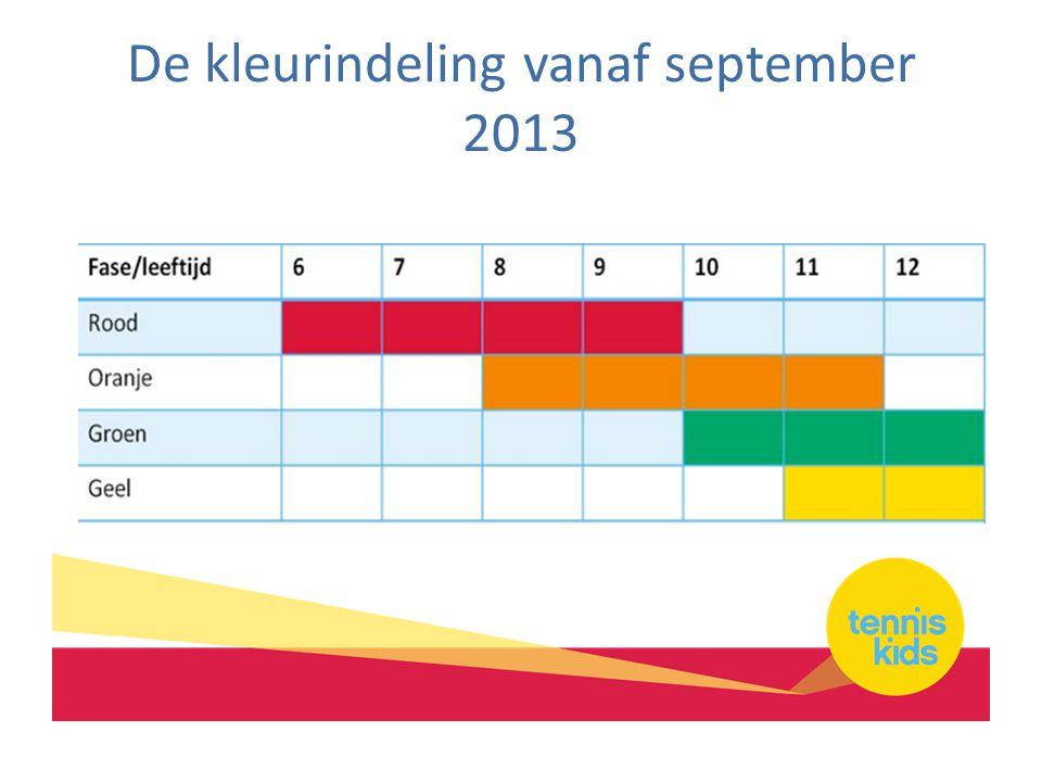 De kleurindeling vanaf september 2013