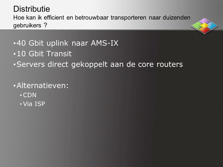 Distributie Hoe kan ik efficient en betrouwbaar transporteren naar duizenden gebruikers .