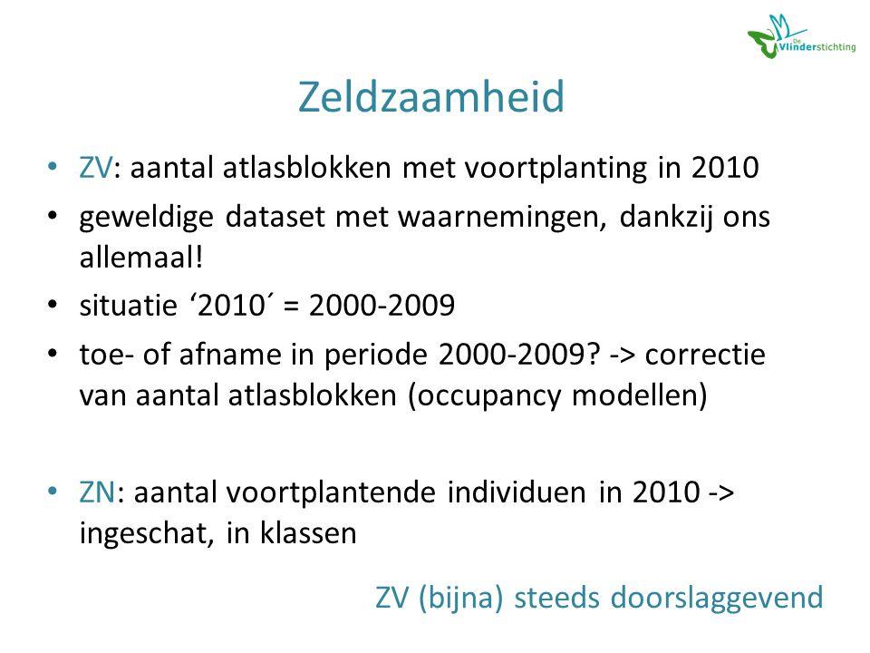 Zeldzaamheid • ZV: aantal atlasblokken met voortplanting in 2010 • geweldige dataset met waarnemingen, dankzij ons allemaal.