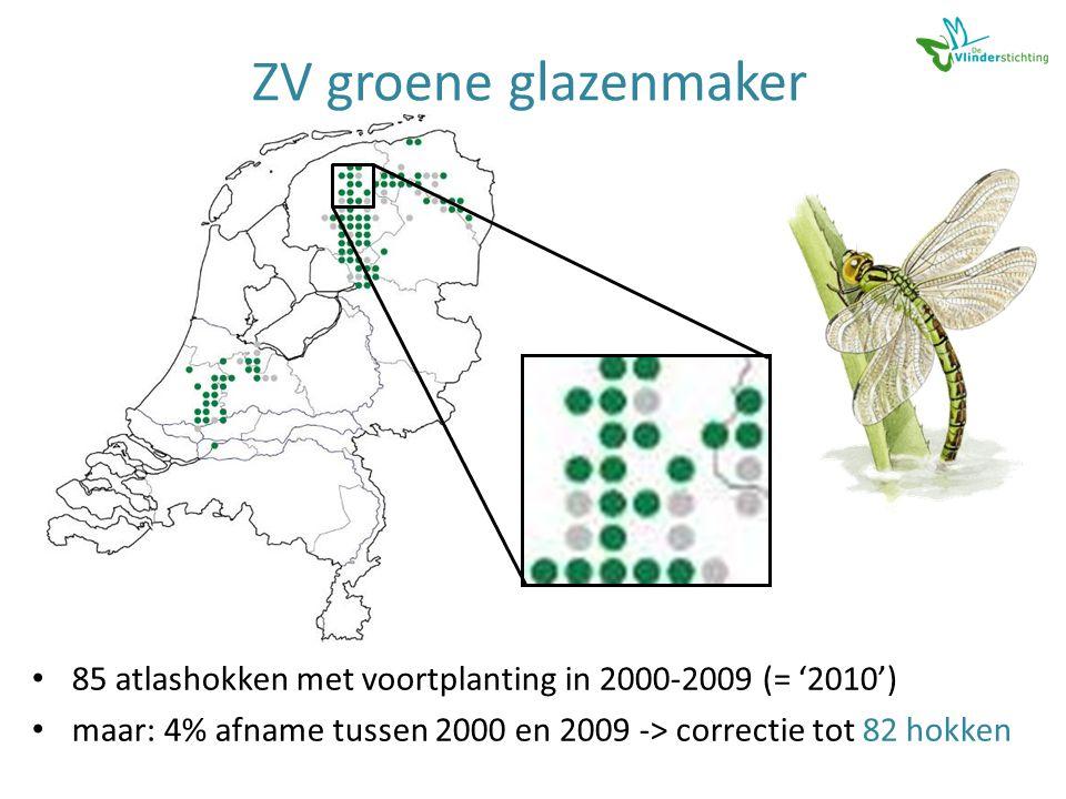 ZV groene glazenmaker • 85 atlashokken met voortplanting in 2000-2009 (= '2010') • maar: 4% afname tussen 2000 en 2009 -> correctie tot 82 hokken