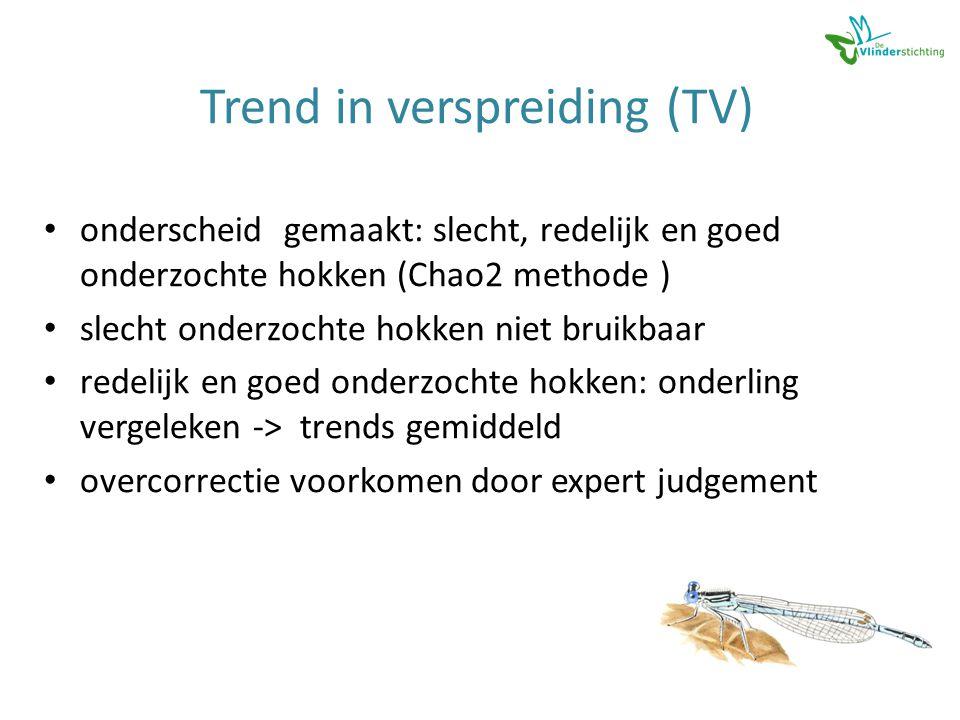 Trend in verspreiding (TV) • onderscheid gemaakt: slecht, redelijk en goed onderzochte hokken (Chao2 methode ) • slecht onderzochte hokken niet bruikbaar • redelijk en goed onderzochte hokken: onderling vergeleken -> trends gemiddeld • overcorrectie voorkomen door expert judgement