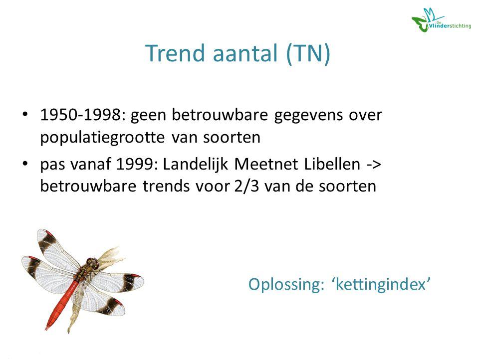 Trend aantal (TN) • 1950-1998: geen betrouwbare gegevens over populatiegrootte van soorten • pas vanaf 1999: Landelijk Meetnet Libellen -> betrouwbare trends voor 2/3 van de soorten Oplossing: 'kettingindex'