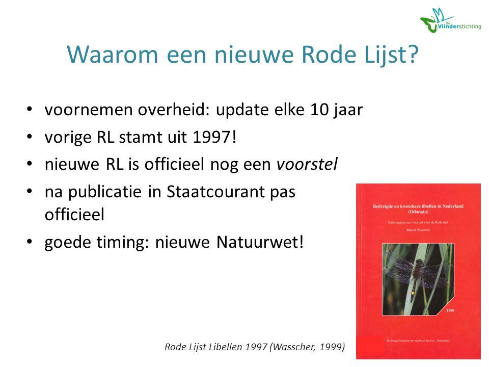 Waarom een nieuwe Rode Lijst. • voornemen overheid: update elke 10 jaar • vorige RL stamt uit 1997.