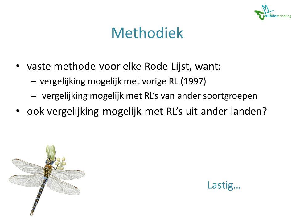 Methodiek • vaste methode voor elke Rode Lijst, want: – vergelijking mogelijk met vorige RL (1997) – vergelijking mogelijk met RL's van ander soortgroepen • ook vergelijking mogelijk met RL's uit ander landen.