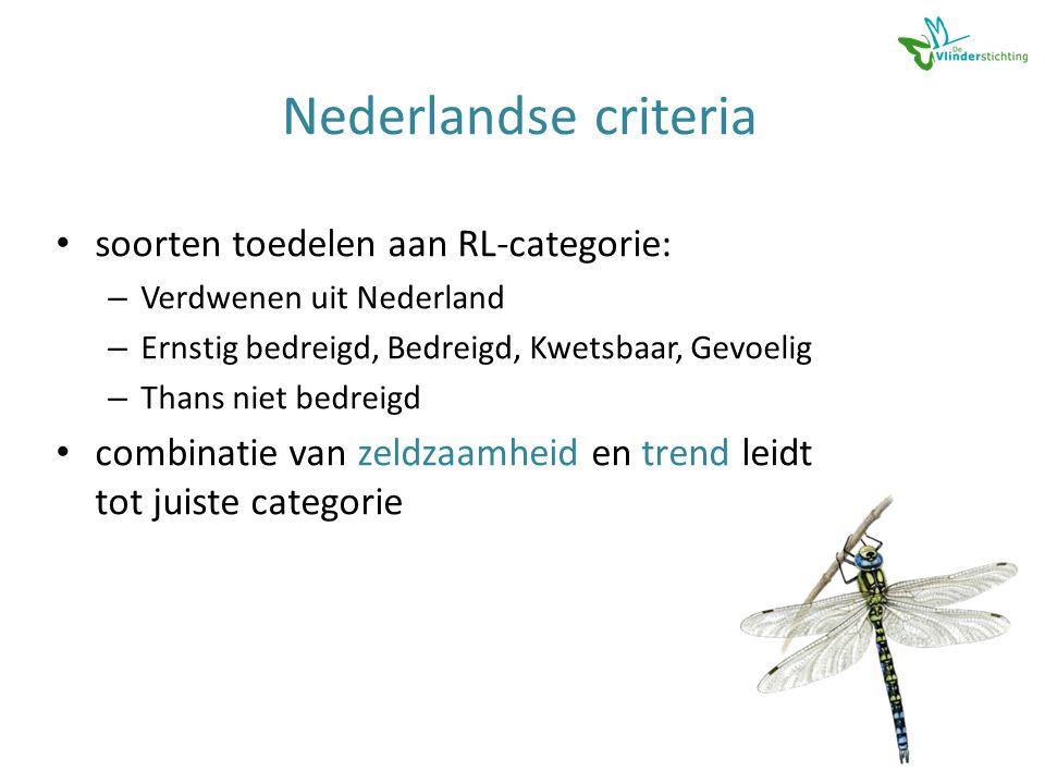 Nederlandse criteria • soorten toedelen aan RL-categorie: – Verdwenen uit Nederland – Ernstig bedreigd, Bedreigd, Kwetsbaar, Gevoelig – Thans niet bedreigd • combinatie van zeldzaamheid en trend leidt tot juiste categorie