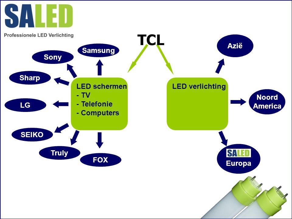 LED verlichting LED schermen - TV - Telefonie - Computers Samsung Sony Sharp LG SEIKO Truly FOX Noord America Azië Europa TCL