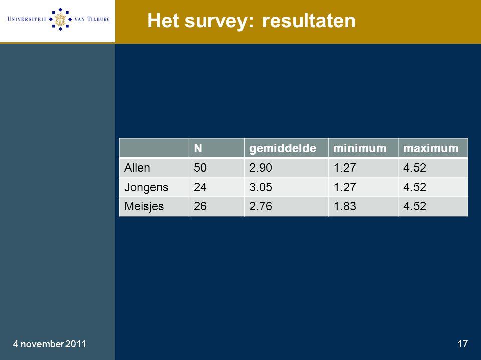Het survey: resultaten Ngemiddeldeminimummaximum Allen502.901.274.52 Jongens243.051.274.52 Meisjes262.761.834.52 4 november 201117
