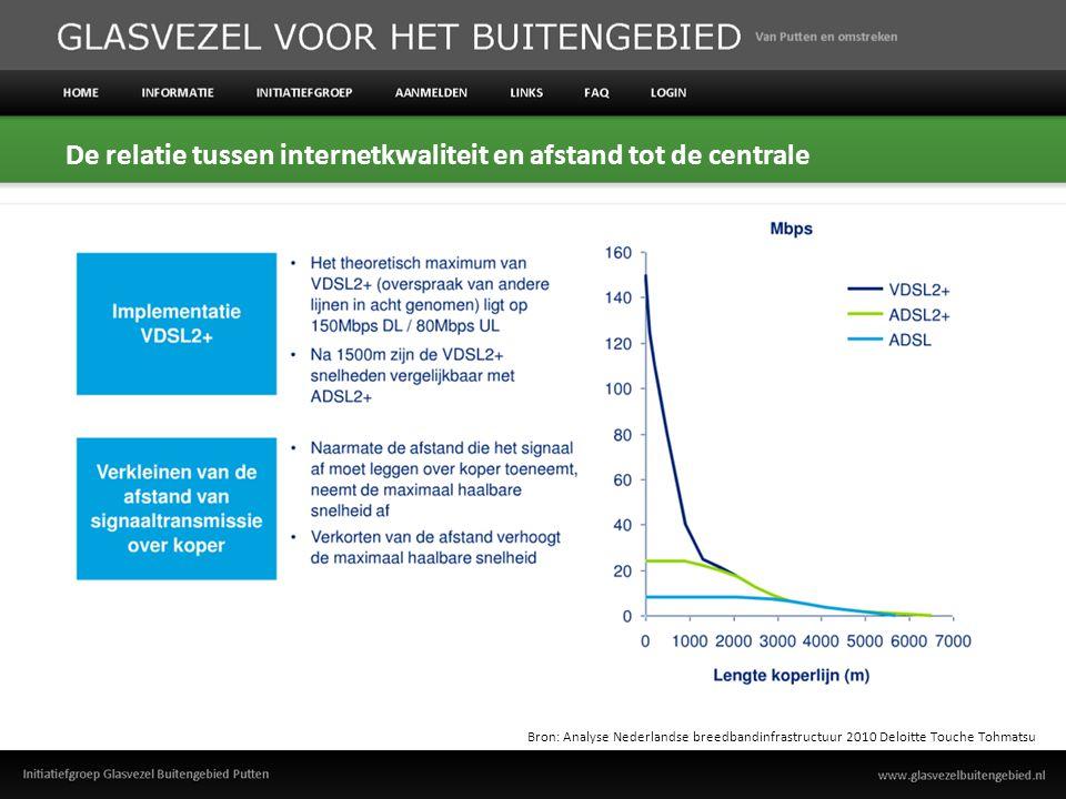 Wat we willen (1) Een Windows service pack downloaden in 13 seconden Bron: http://www.mxi.nl/fiberspeeddemonstratie/demo.htm