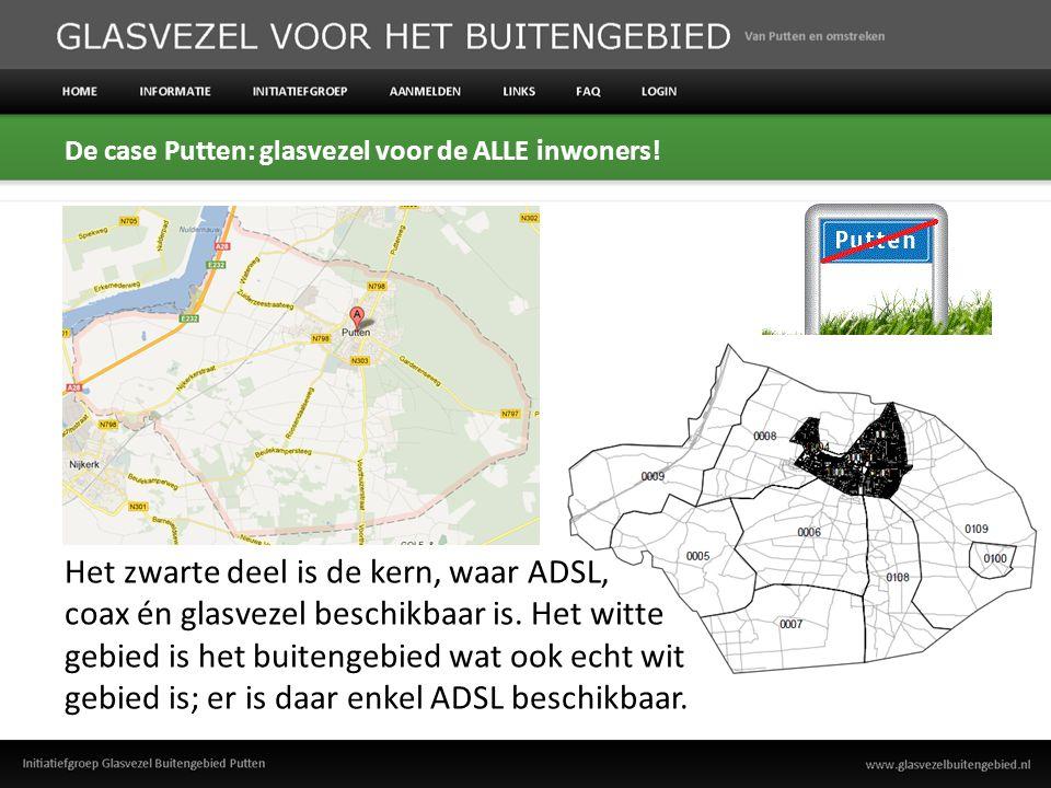 De verdeling van woningen over oppervlakte Wat getallen uit 2008 over Putten Aantal woningen6300(77%)1830 (23%) Aantal bewoners16730 (72%)6450 (28%) Oppervlakte545 ha (6%) 7977 ha (94%) Kern Buitengebieden Bron: http://nl.wikipedia.org/wiki/Wijken_en_buurten_in_Putten en CBS gegevens gemeente Puttenhttp://nl.wikipedia.org/wiki/Wijken_en_buurten_in_Putten Ook hier is de 80-20 regel van toepassing