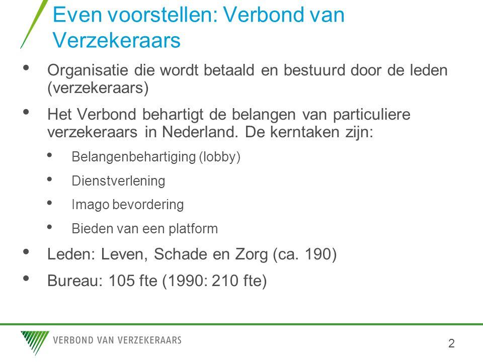 Gastlessen 13 Impressie Week van Het Geld 2011: http://www.youtube.com/watch?v=lC2b0 PEFxy4&feature=relmfu