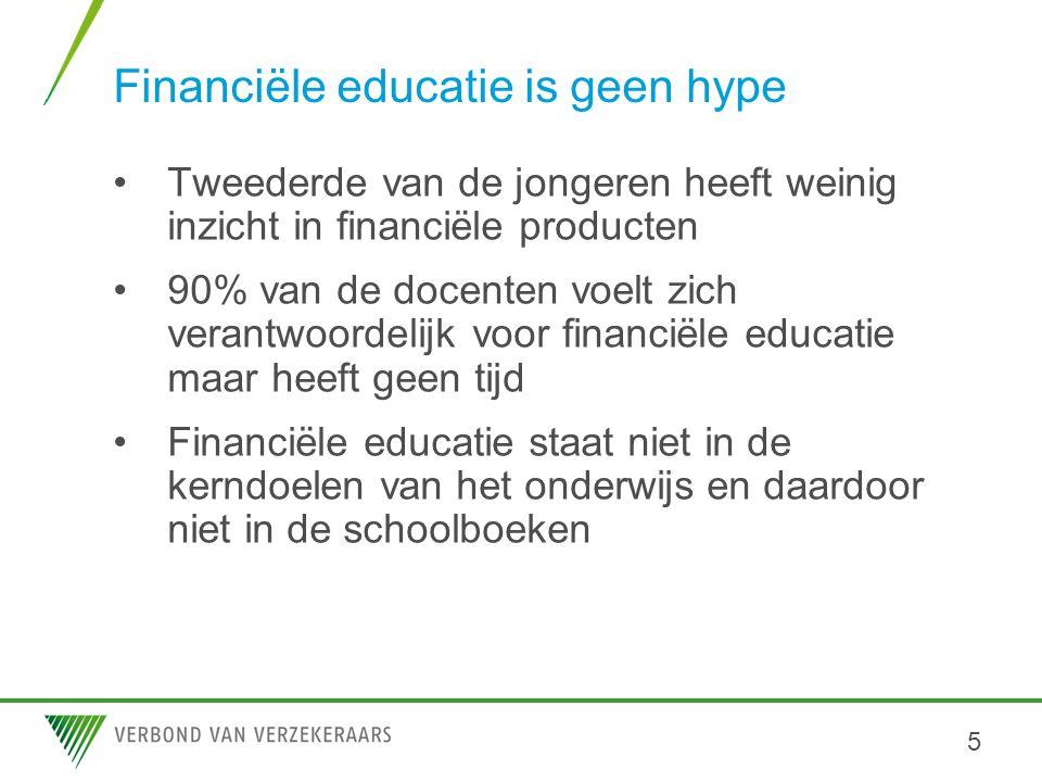 Financiële educatie is geen hype •Tweederde van de jongeren heeft weinig inzicht in financiële producten •90% van de docenten voelt zich verantwoordel