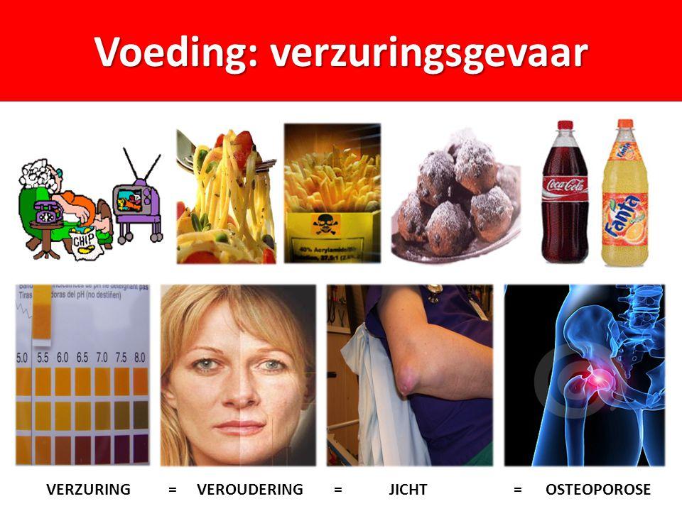 Voeding: verzuringsgevaar VERZURING = VEROUDERING = JICHT = OSTEOPOROSE