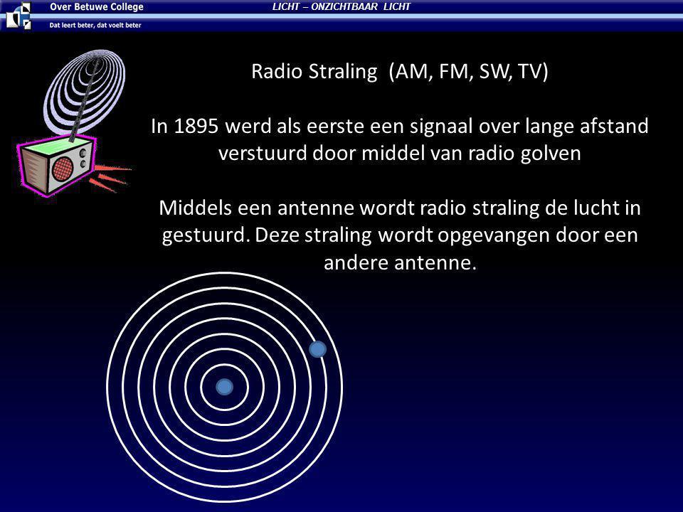 Radio Straling (AM, FM, SW, TV) In 1895 werd als eerste een signaal over lange afstand verstuurd door middel van radio golven Middels een antenne wordt radio straling de lucht in gestuurd.