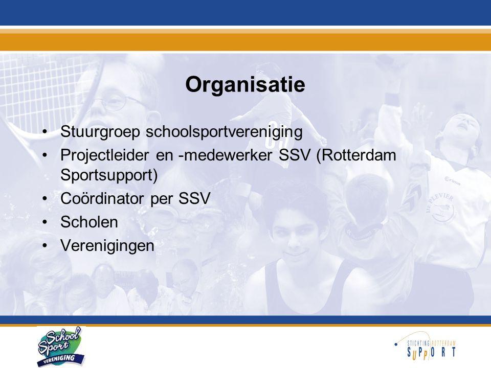 Investeerders •NOC*NSF •Rotterdam Sportsupport •Sport en Recreatie •Diverse bonden, o.a.