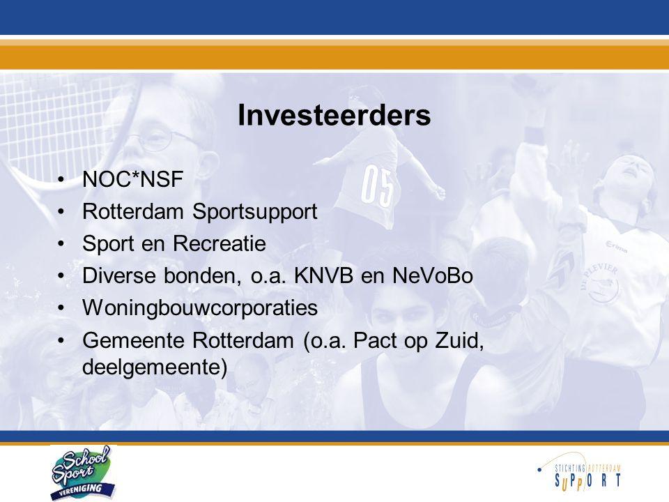 Investeerders •NOC*NSF •Rotterdam Sportsupport •Sport en Recreatie •Diverse bonden, o.a. KNVB en NeVoBo •Woningbouwcorporaties •Gemeente Rotterdam (o.