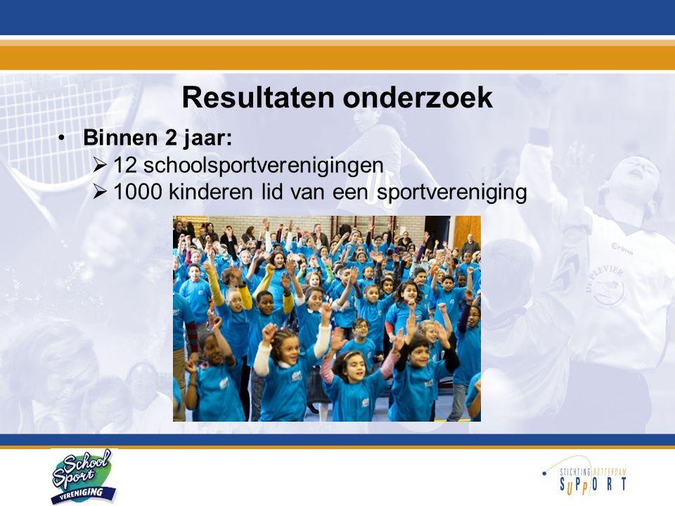 Resultaten onderzoek •Binnen 2 jaar:  12 schoolsportverenigingen  1000 kinderen lid van een sportvereniging