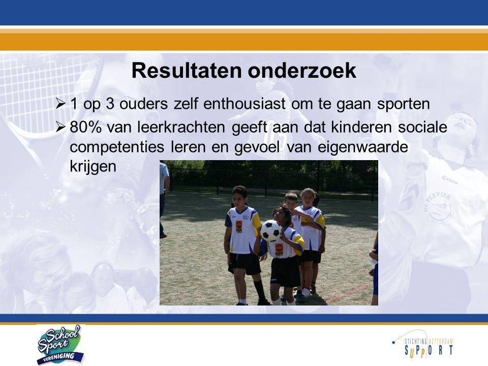 Resultaten onderzoek  1 op 3 ouders zelf enthousiast om te gaan sporten  80% van leerkrachten geeft aan dat kinderen sociale competenties leren en g