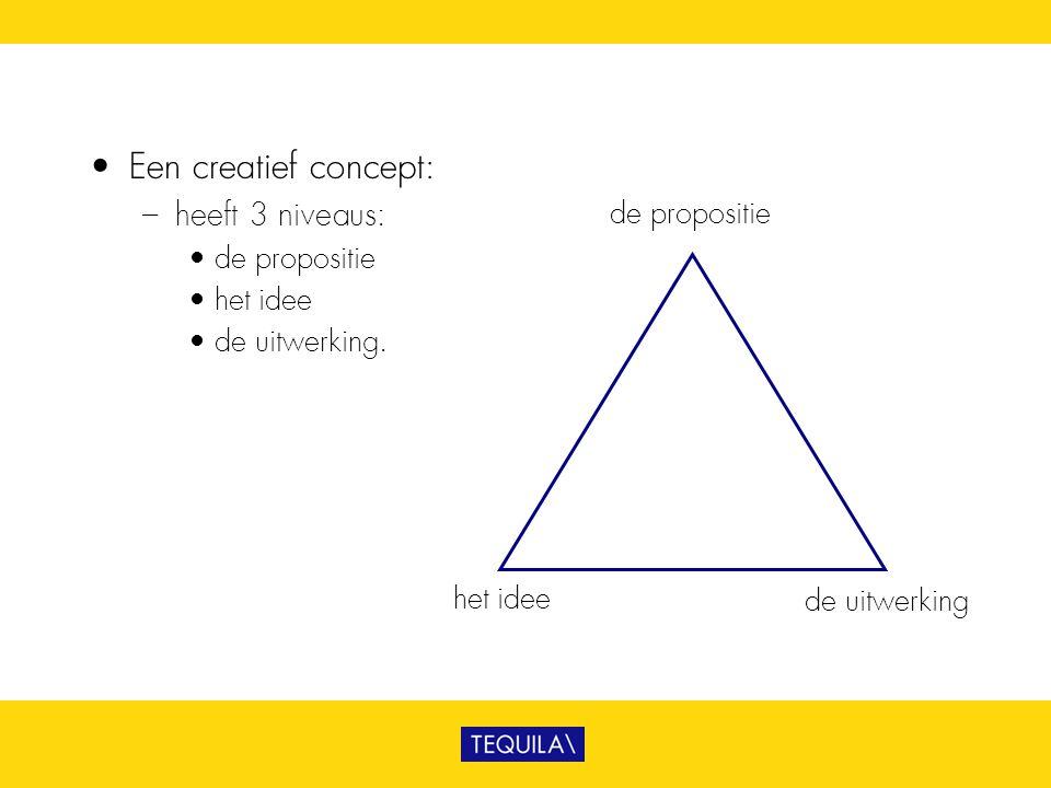• Een creatief concept: – heeft 3 niveaus: • de propositie • het idee • de uitwerking. de propositie het idee de uitwerking