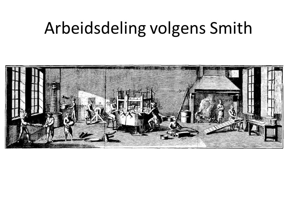 Arbeidsdeling volgens Smith
