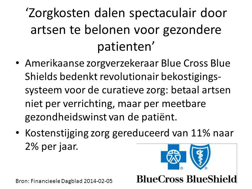 'Zorgkosten dalen spectaculair door artsen te belonen voor gezondere patienten' • Amerikaanse zorgverzekeraar Blue Cross Blue Shields bedenkt revoluti