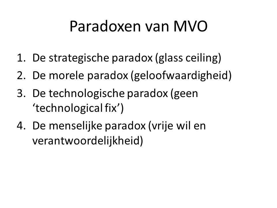 Paradoxen van MVO 1.De strategische paradox (glass ceiling) 2.De morele paradox (geloofwaardigheid) 3.De technologische paradox (geen 'technological f