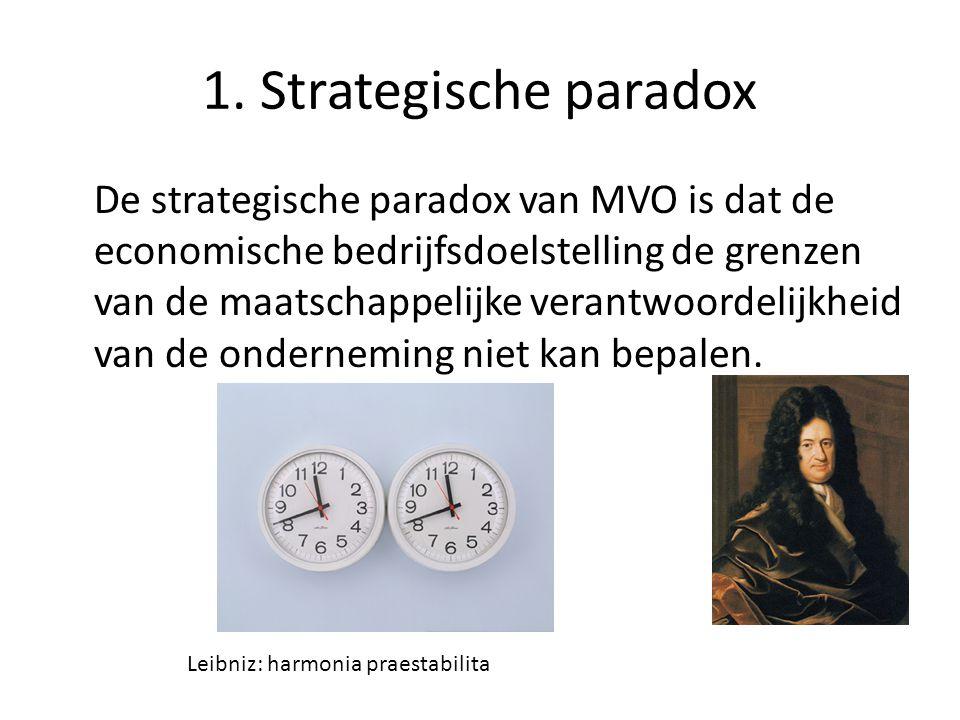 1. Strategische paradox De strategische paradox van MVO is dat de economische bedrijfsdoelstelling de grenzen van de maatschappelijke verantwoordelijk