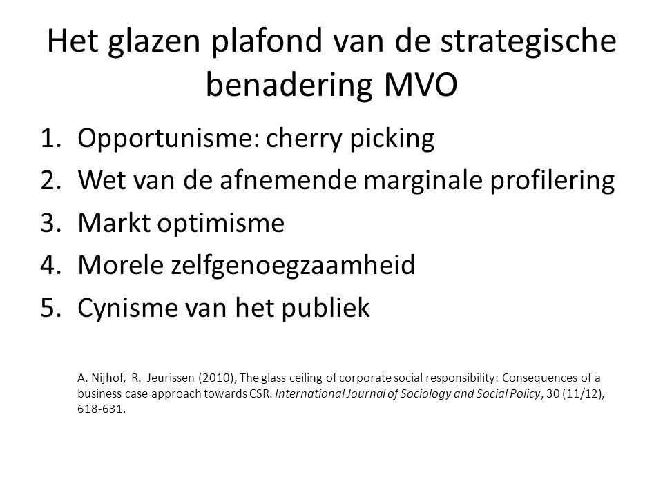 Het glazen plafond van de strategische benadering MVO 1.Opportunisme: cherry picking 2.Wet van de afnemende marginale profilering 3.Markt optimisme 4.
