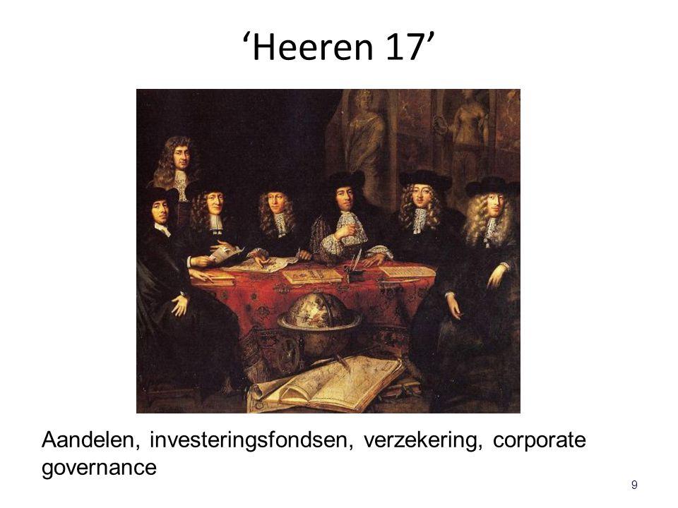 'Heeren 17' 9 Aandelen, investeringsfondsen, verzekering, corporate governance