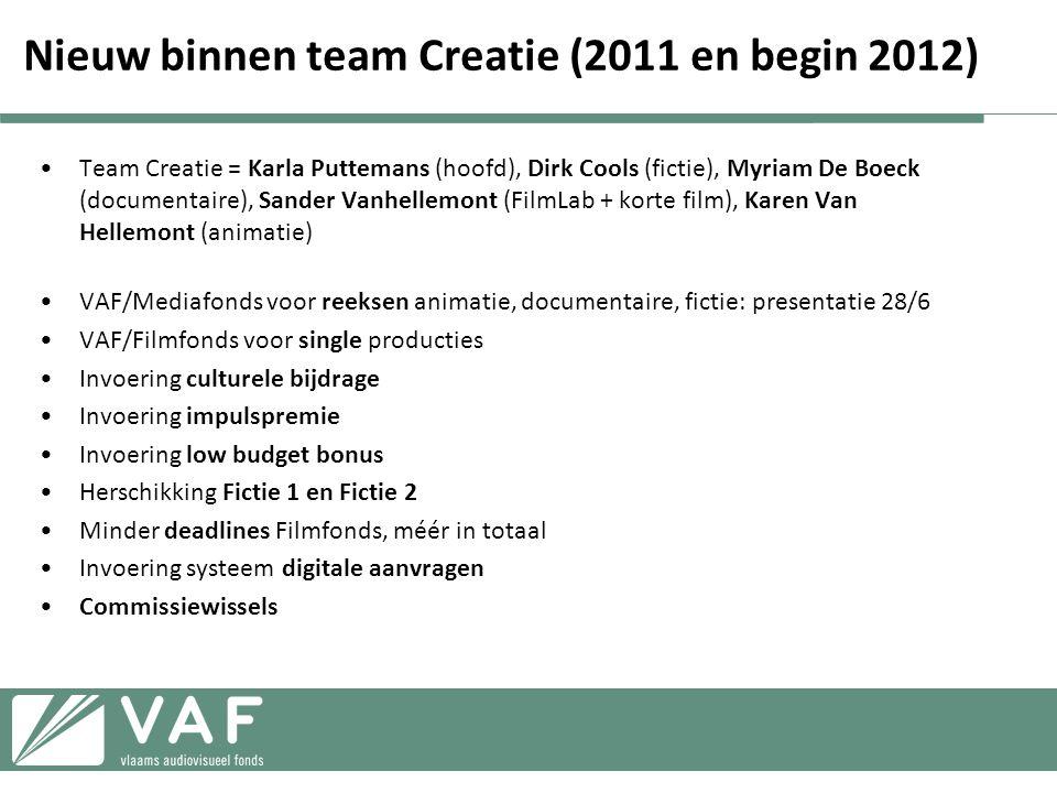 Nieuw binnen team Creatie (2011 en begin 2012) •Team Creatie = Karla Puttemans (hoofd), Dirk Cools (fictie), Myriam De Boeck (documentaire), Sander Vanhellemont (FilmLab + korte film), Karen Van Hellemont (animatie) •VAF/Mediafonds voor reeksen animatie, documentaire, fictie: presentatie 28/6 •VAF/Filmfonds voor single producties •Invoering culturele bijdrage •Invoering impulspremie •Invoering low budget bonus •Herschikking Fictie 1 en Fictie 2 •Minder deadlines Filmfonds, méér in totaal •Invoering systeem digitale aanvragen •Commissiewissels