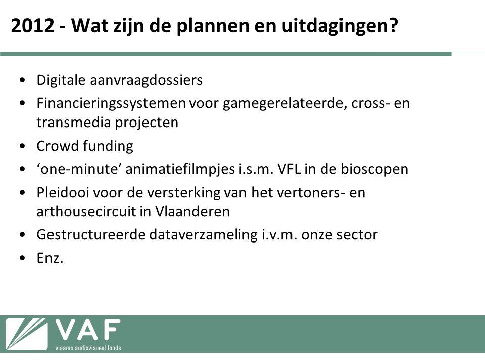 2012 - Wat zijn de plannen en uitdagingen.