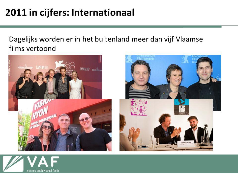 Dagelijks worden er in het buitenland meer dan vijf Vlaamse films vertoond 2011 in cijfers: Internationaal