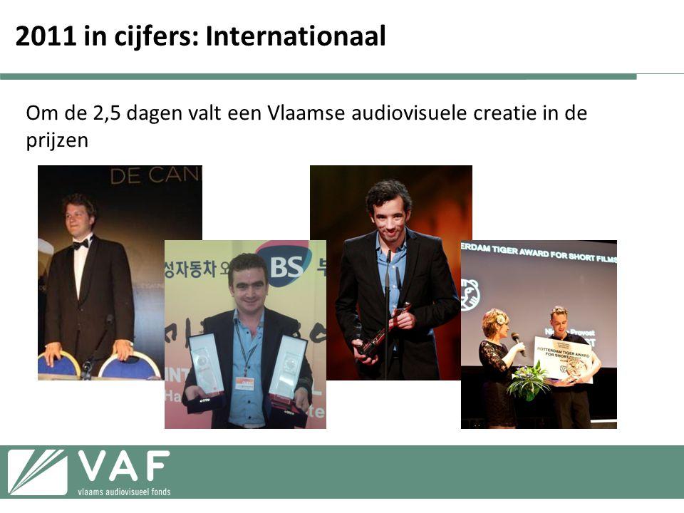 Om de 2,5 dagen valt een Vlaamse audiovisuele creatie in de prijzen