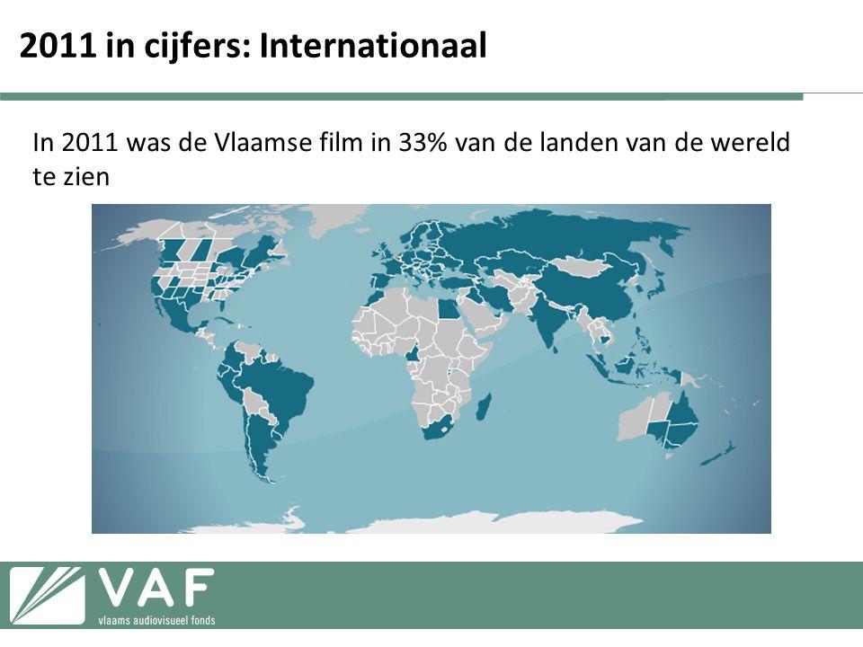 2011 in cijfers: Internationaal In 2011 was de Vlaamse film in 33% van de landen van de wereld te zien