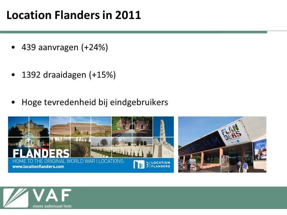 Location Flanders in 2011 •439 aanvragen (+24%) •1392 draaidagen (+15%) •Hoge tevredenheid bij eindgebruikers
