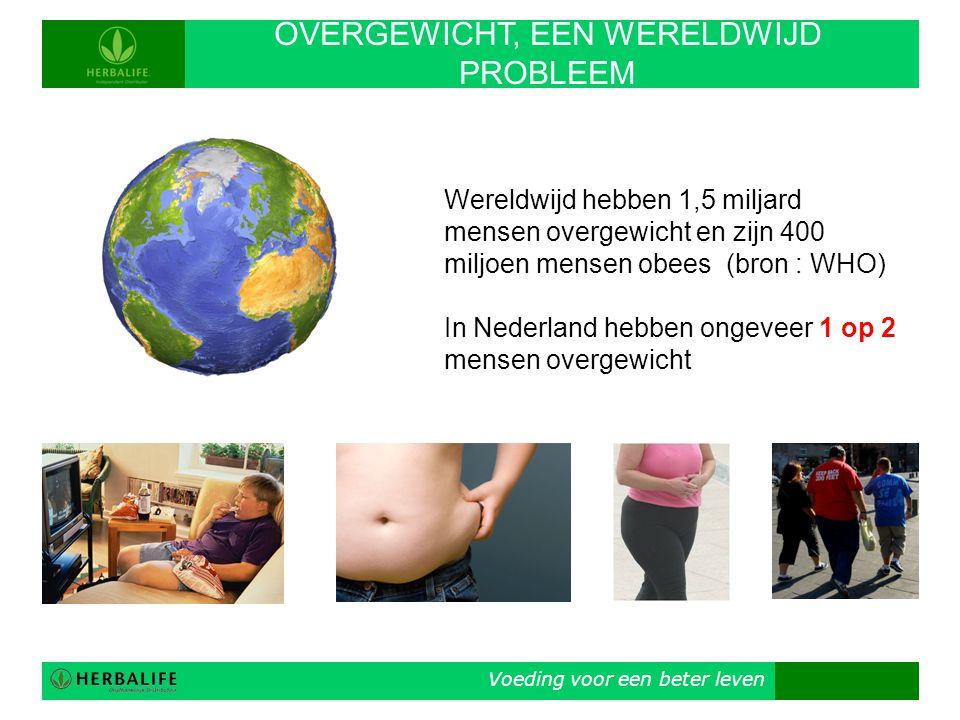 Voeding voor een beter leven OVERGEWICHT, EEN WERELDWIJD PROBLEEM Wereldwijd hebben 1,5 miljard mensen overgewicht en zijn 400 miljoen mensen obees (b