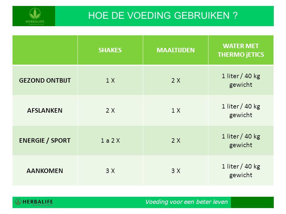 Voeding voor een beter leven HOE DE VOEDING GEBRUIKEN ? SHAKESMAALTIJDEN WATER MET THERMO jETICS GEZOND ONTBIJT1 X2 X 1 liter / 40 kg gewicht AFSLANKE
