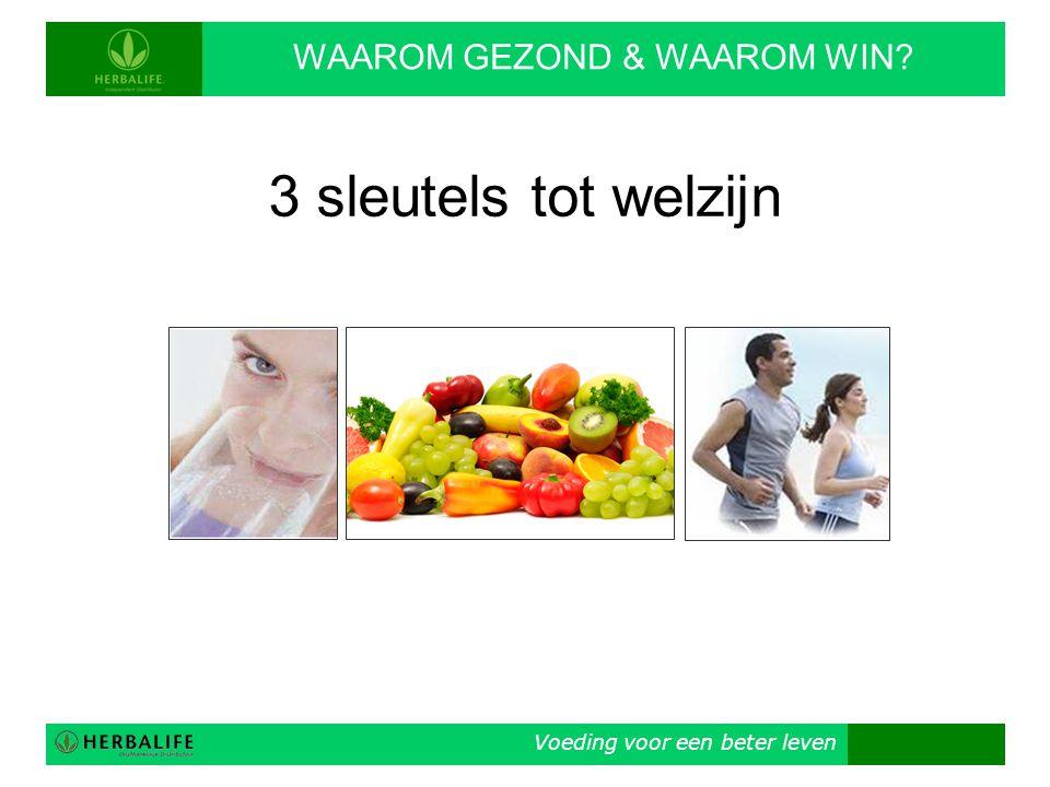Voeding voor een beter leven HERBALIFE : 1 – 2 – 3 – 4 – 5 Wij werken steeds in 5 stappen : 1.Persoon bewust maken van het belang van voeding 2.Proefpakket / welzijnsevaluatie aanbieden 3.