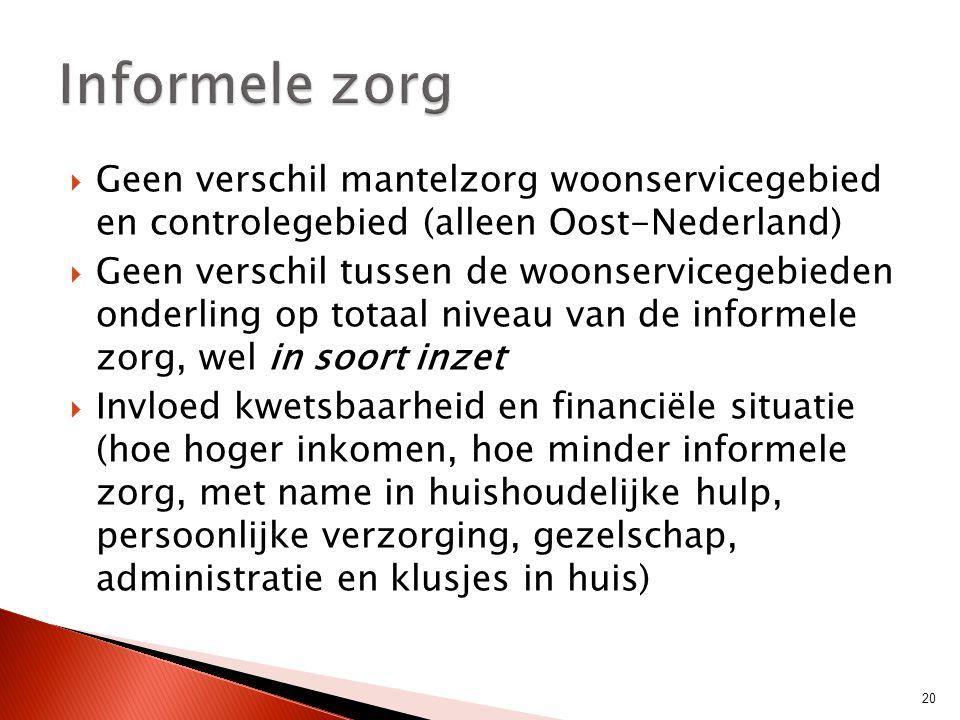  Geen verschil mantelzorg woonservicegebied en controlegebied (alleen Oost-Nederland)  Geen verschil tussen de woonservicegebieden onderling op tota