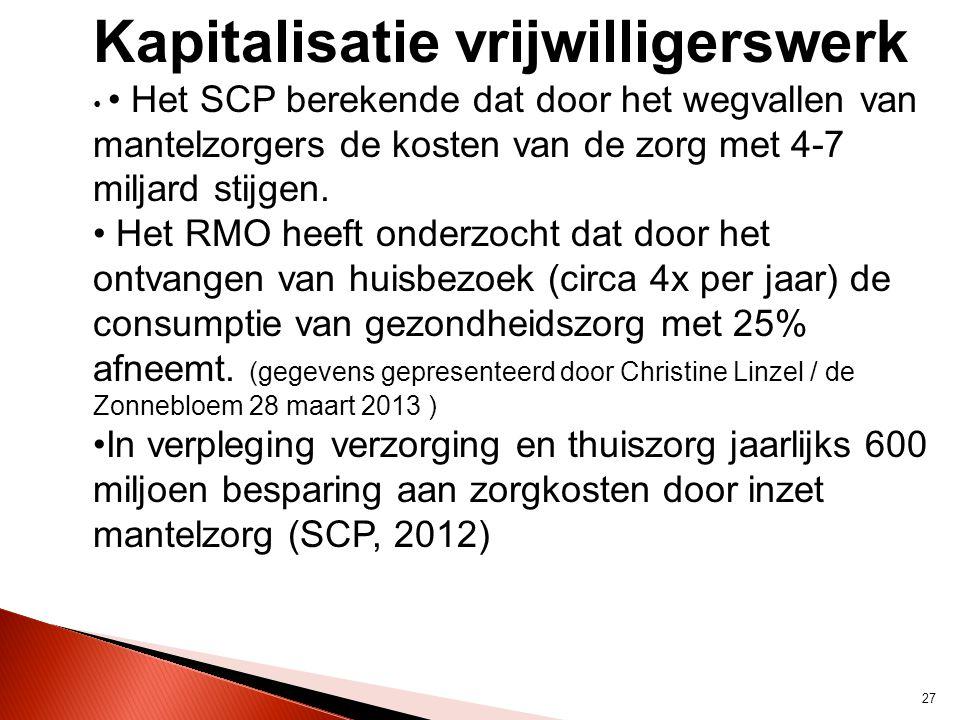 27 Kapitalisatie vrijwilligerswerk • • Het SCP berekende dat door het wegvallen van mantelzorgers de kosten van de zorg met 4-7 miljard stijgen. • Het