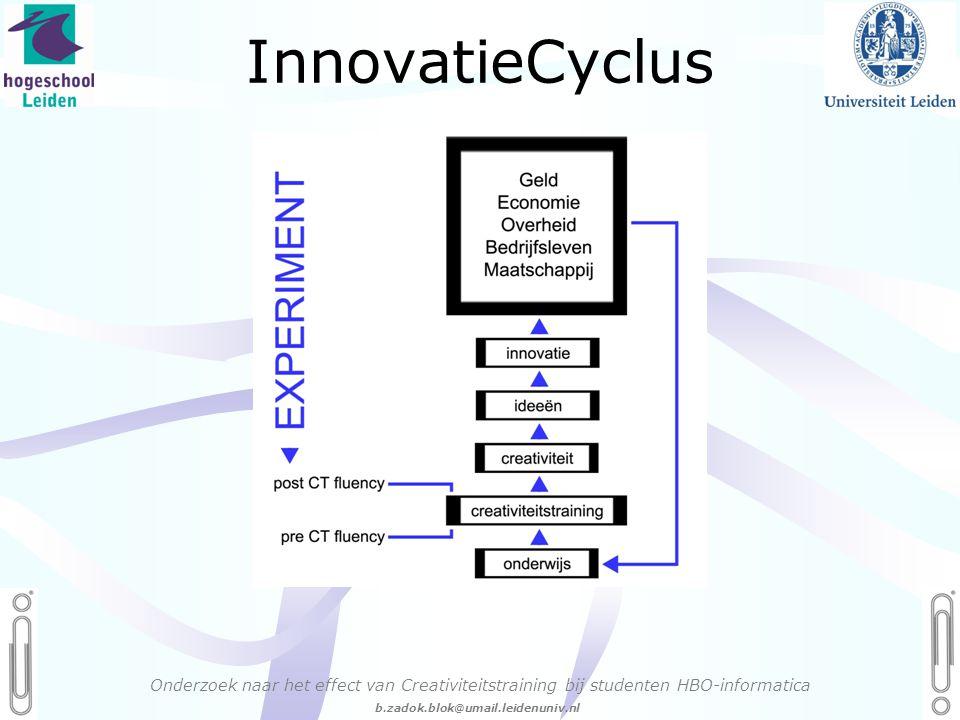 06 - 54.21.29.36 Creëren, mijn Passie! b.zadok.blok@umail.leidenuniv.nl InnovatieCyclus Onderzoek naar het effect van Creativiteitstraining bij studenten HBO-informatica